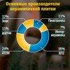 Ukrainskiye-proizvoditeli-plitki